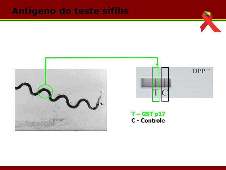 Antígeno do teste sífilis T – GST p17 C - Controle