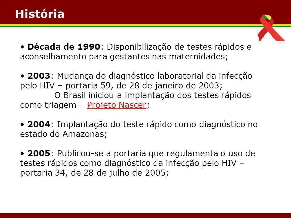 História Década de 1990: Disponibilização de testes rápidos e aconselhamento para gestantes nas maternidades; 2003: Mudança do diagnóstico laboratoria