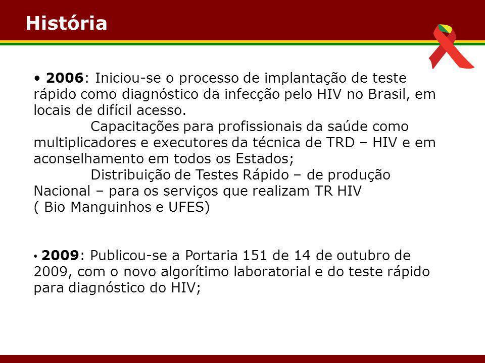 História 2006: Iniciou-se o processo de implantação de teste rápido como diagnóstico da infecção pelo HIV no Brasil, em locais de difícil acesso. Capa