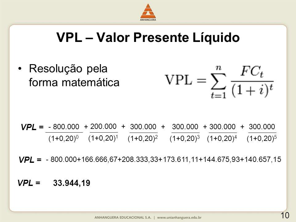 Resolução pela forma matemática 10 VPL = - 800.000 + (1+0,20) 0 200.000 + (1+0,20) 1 300.000 + (1+0,20) 2 300.000 + (1+0,20) 3 300.000 + (1+0,20) 4 30