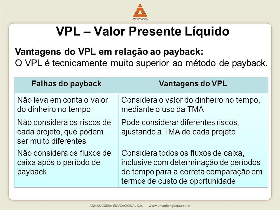 Vantagens do VPL em relação ao payback: O VPL é tecnicamente muito superior ao método de payback. VPL – Valor Presente Líquido