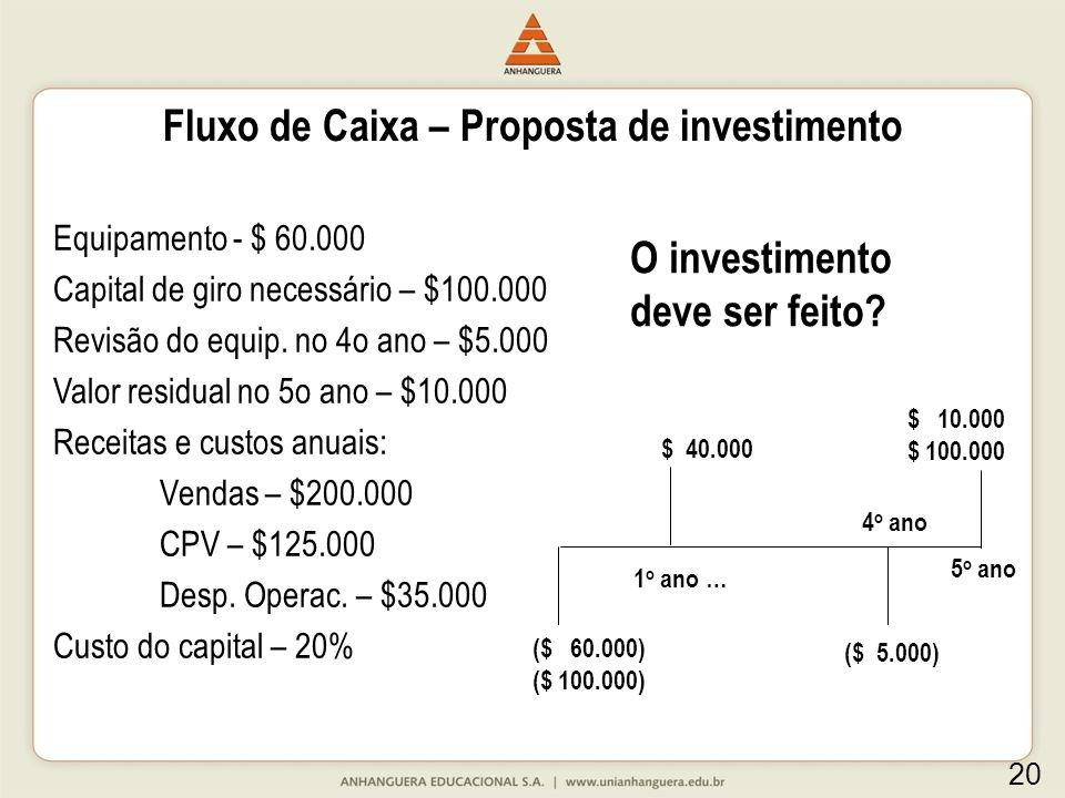 Equipamento - $ 60.000 Capital de giro necessário – $100.000 Revisão do equip. no 4o ano – $5.000 Valor residual no 5o ano – $10.000 Receitas e custos