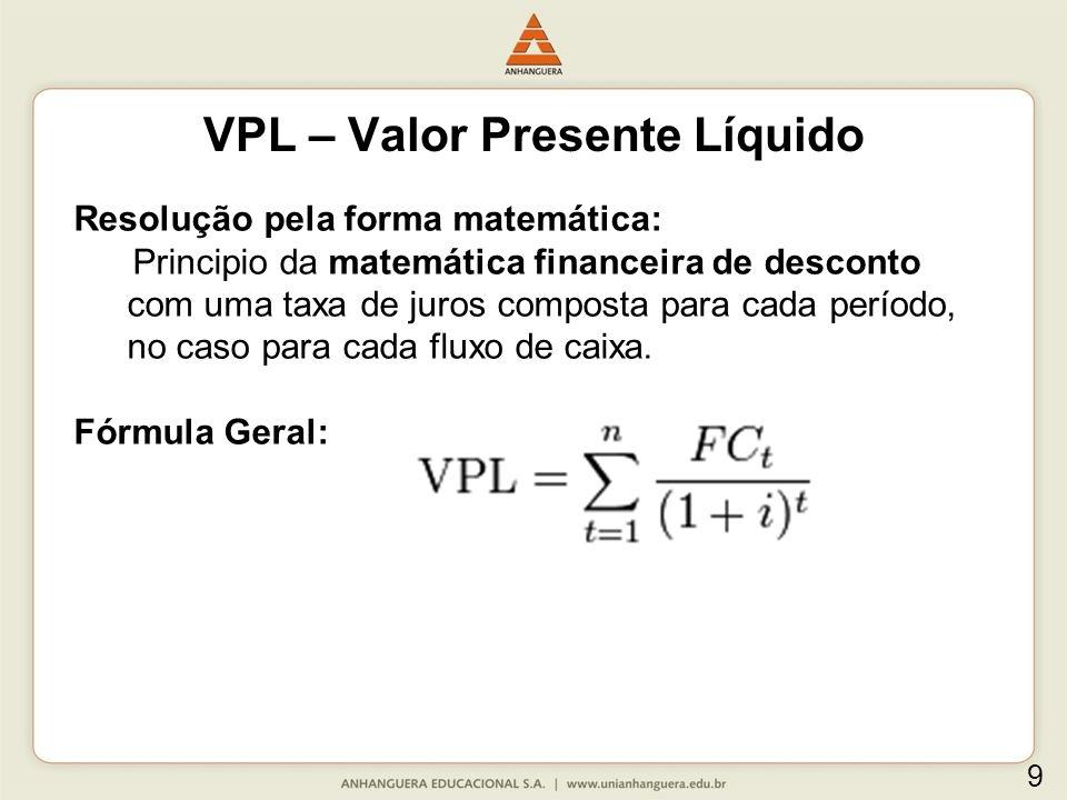 Resolução pela forma matemática 10 VPL = - 800.000 + (1+0,20) 0 200.000 + (1+0,20) 1 300.000 + (1+0,20) 2 300.000 + (1+0,20) 3 300.000 + (1+0,20) 4 300.000 (1+0,20) 5 VPL = - 800.000+166.666,67+208.333,33+173.611,11+144.675,93+140.657,15 VPL =33.944,19