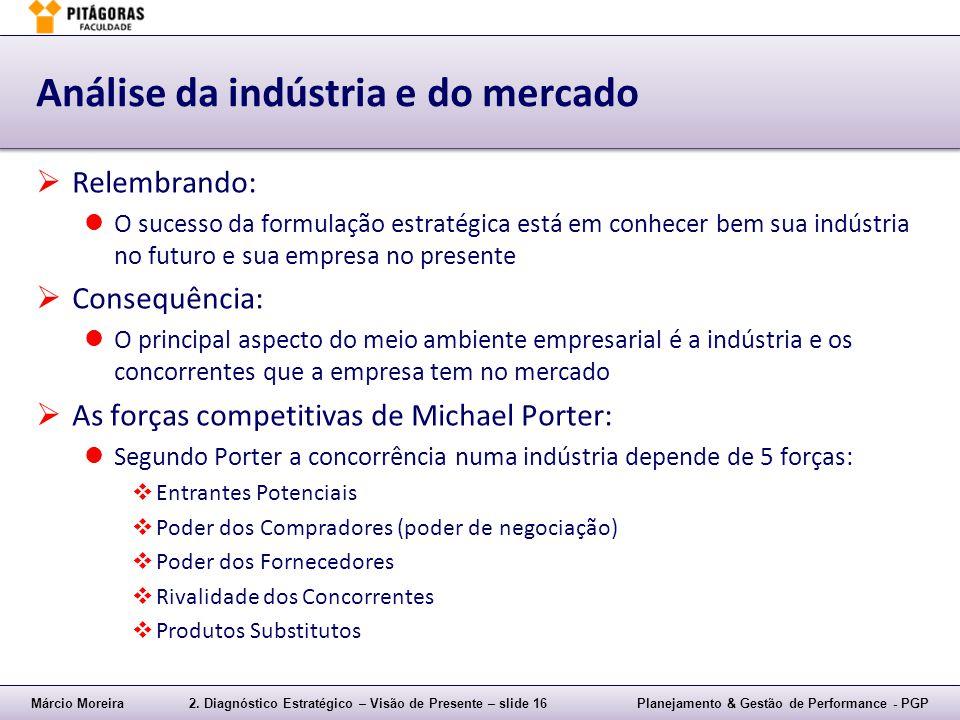 Márcio Moreira2. Diagnóstico Estratégico – Visão de Presente – slide 16Planejamento & Gestão de Performance - PGP Análise da indústria e do mercado 
