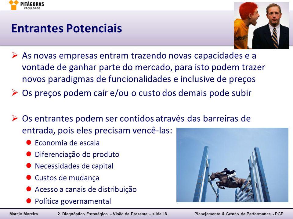 Márcio Moreira2. Diagnóstico Estratégico – Visão de Presente – slide 18Planejamento & Gestão de Performance - PGP Entrantes Potenciais  As novas empr