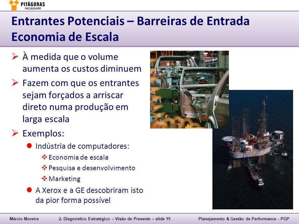 Márcio Moreira2. Diagnóstico Estratégico – Visão de Presente – slide 19Planejamento & Gestão de Performance - PGP Entrantes Potenciais – Barreiras de