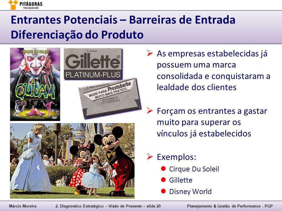 Márcio Moreira2. Diagnóstico Estratégico – Visão de Presente – slide 20Planejamento & Gestão de Performance - PGP Entrantes Potenciais – Barreiras de