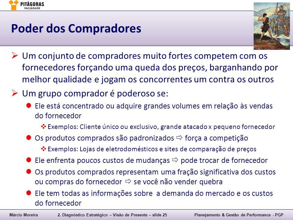Márcio Moreira2. Diagnóstico Estratégico – Visão de Presente – slide 25Planejamento & Gestão de Performance - PGP Poder dos Compradores  Um conjunto