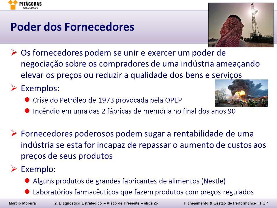 Márcio Moreira2. Diagnóstico Estratégico – Visão de Presente – slide 26Planejamento & Gestão de Performance - PGP Poder dos Fornecedores  Os forneced