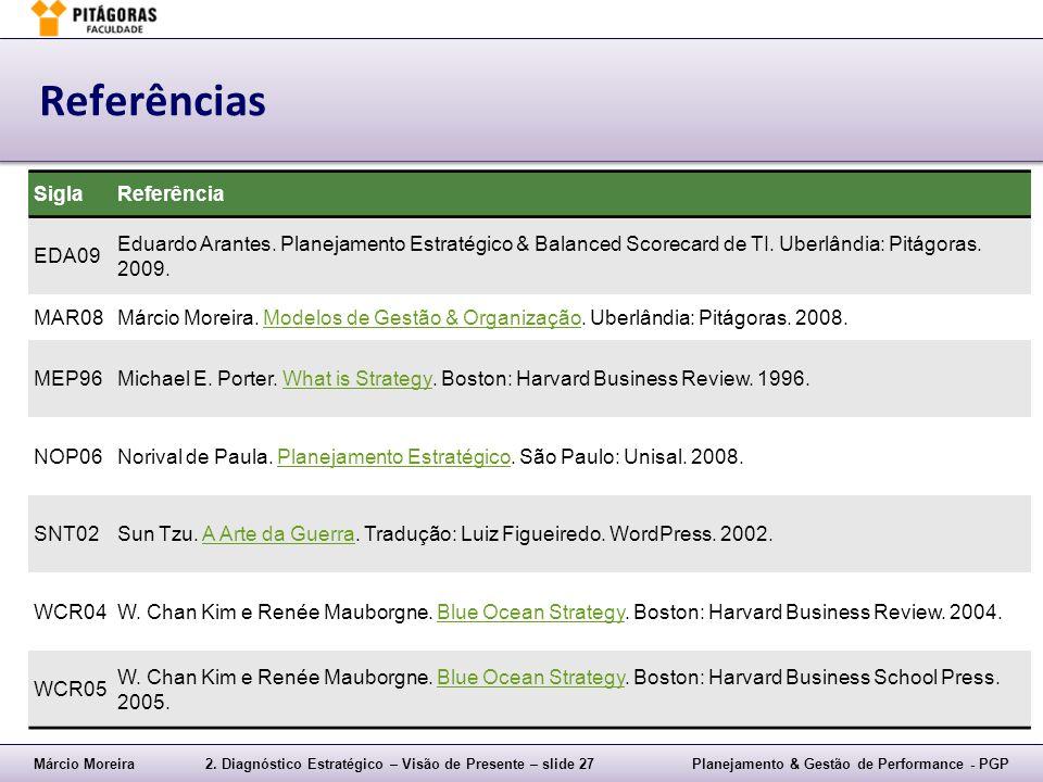 Márcio Moreira2. Diagnóstico Estratégico – Visão de Presente – slide 27Planejamento & Gestão de Performance - PGP Referências SiglaReferência EDA09 Ed