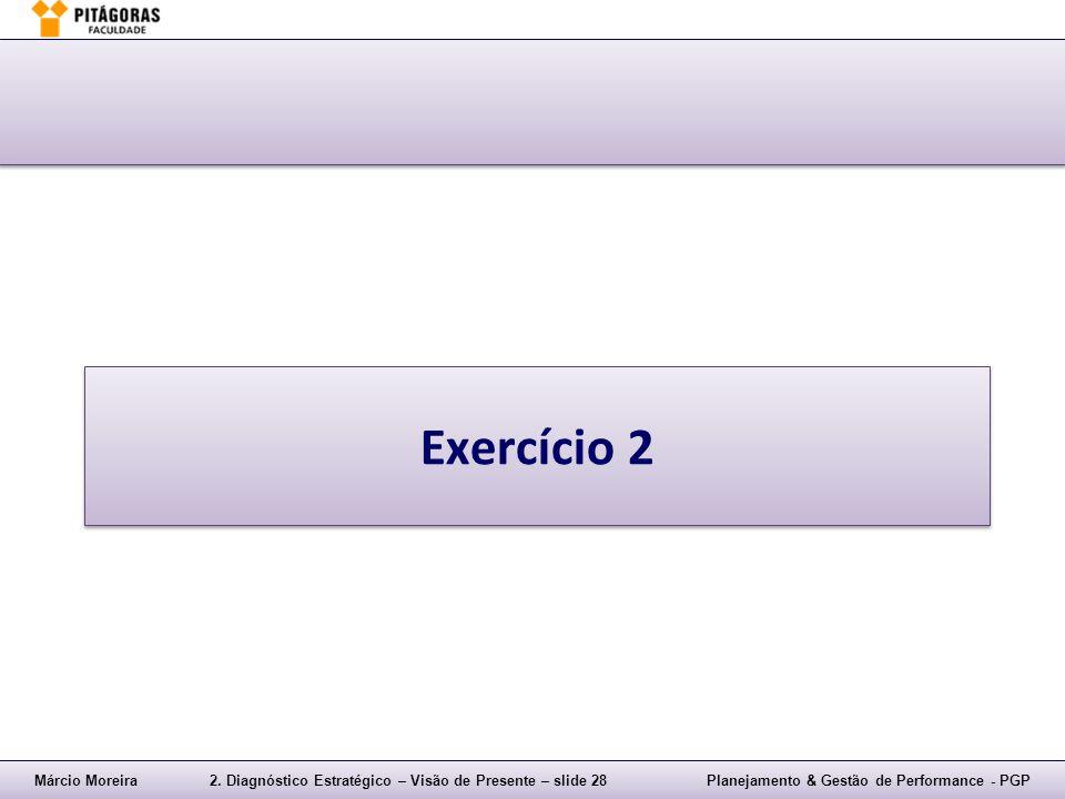 Márcio Moreira2. Diagnóstico Estratégico – Visão de Presente – slide 28Planejamento & Gestão de Performance - PGP Exercício 2