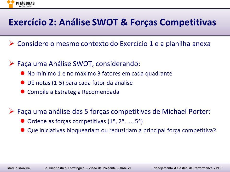 Márcio Moreira2. Diagnóstico Estratégico – Visão de Presente – slide 29Planejamento & Gestão de Performance - PGP Exercício 2: Análise SWOT & Forças C