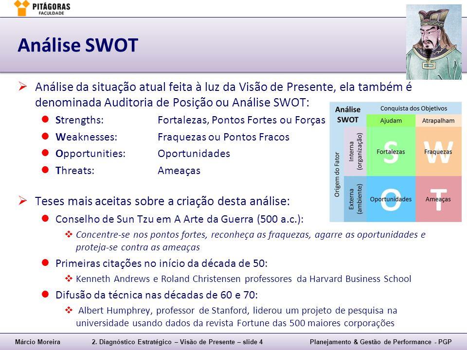 Márcio Moreira2. Diagnóstico Estratégico – Visão de Presente – slide 4Planejamento & Gestão de Performance - PGP Análise SWOT  Análise da situação at
