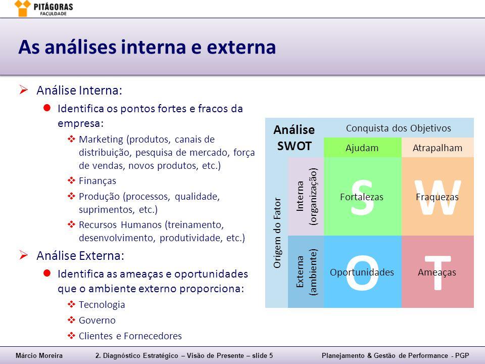 Márcio Moreira2. Diagnóstico Estratégico – Visão de Presente – slide 5Planejamento & Gestão de Performance - PGP As análises interna e externa  Análi