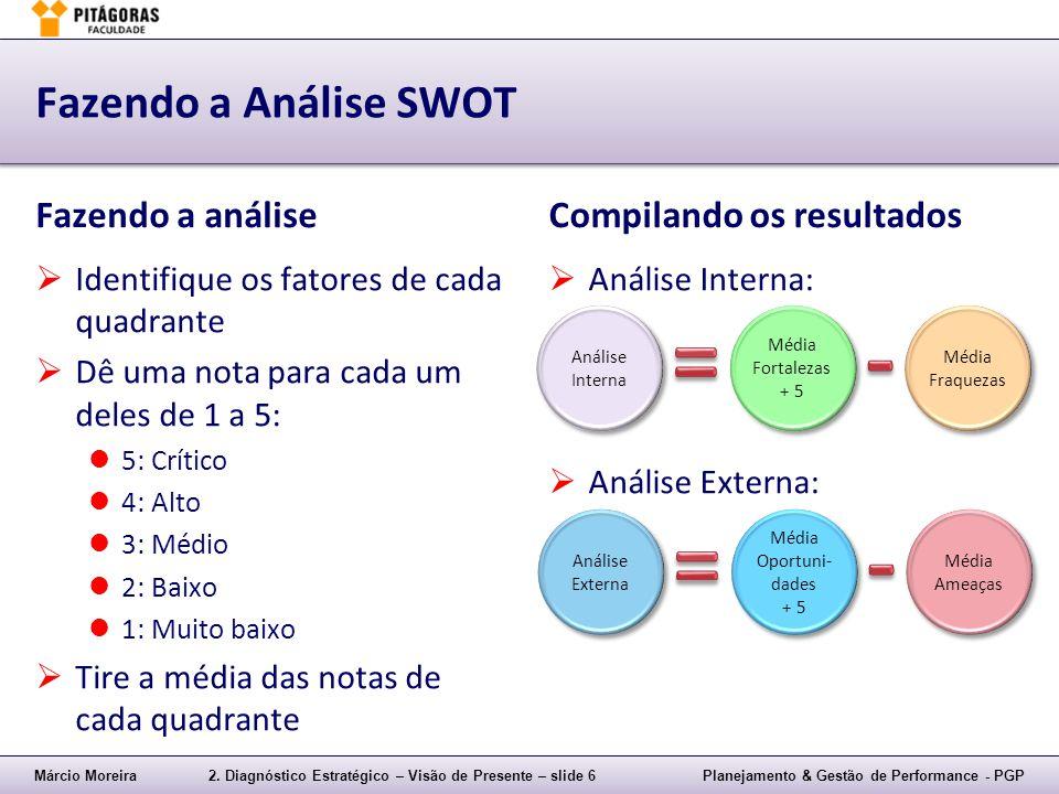 Márcio Moreira2. Diagnóstico Estratégico – Visão de Presente – slide 6Planejamento & Gestão de Performance - PGP  Análise Interna:  Análise Externa: