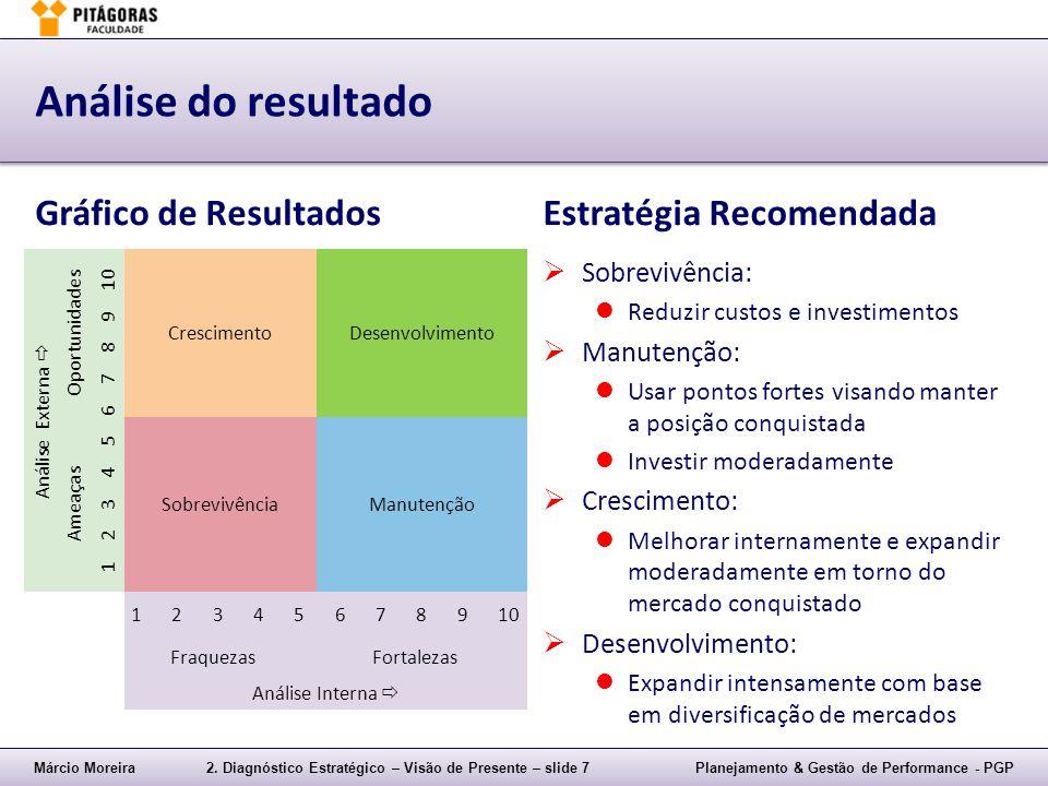 Márcio Moreira2. Diagnóstico Estratégico – Visão de Presente – slide 7Planejamento & Gestão de Performance - PGP Análise do resultado Gráfico de Resul