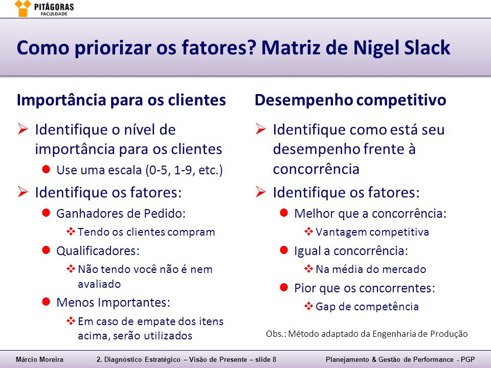 Márcio Moreira2. Diagnóstico Estratégico – Visão de Presente – slide 8Planejamento & Gestão de Performance - PGP Como priorizar os fatores? Matriz de