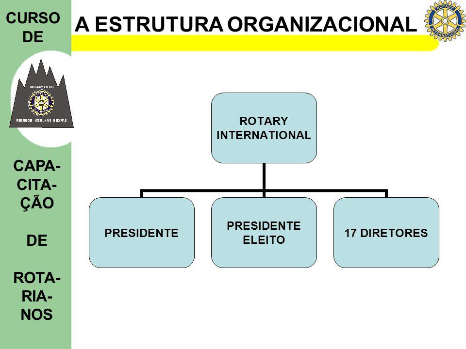 A ESTRUTURA ORGANIZACIONAL CURSO DE CAPA- CITA- ÇÃO DE ROTA- RIA- NOS ROTARY INTERNATIONAL PRESIDENTE ELEITO 17 DIRETORES