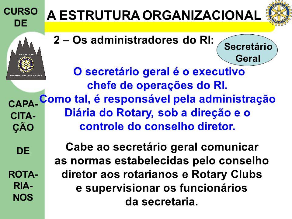A ESTRUTURA ORGANIZACIONAL CURSO DE CAPA- CITA- ÇÃO DE ROTA- RIA- NOS 2 – Os administradores do RI: Secretário Geral O secretário geral é o executivo