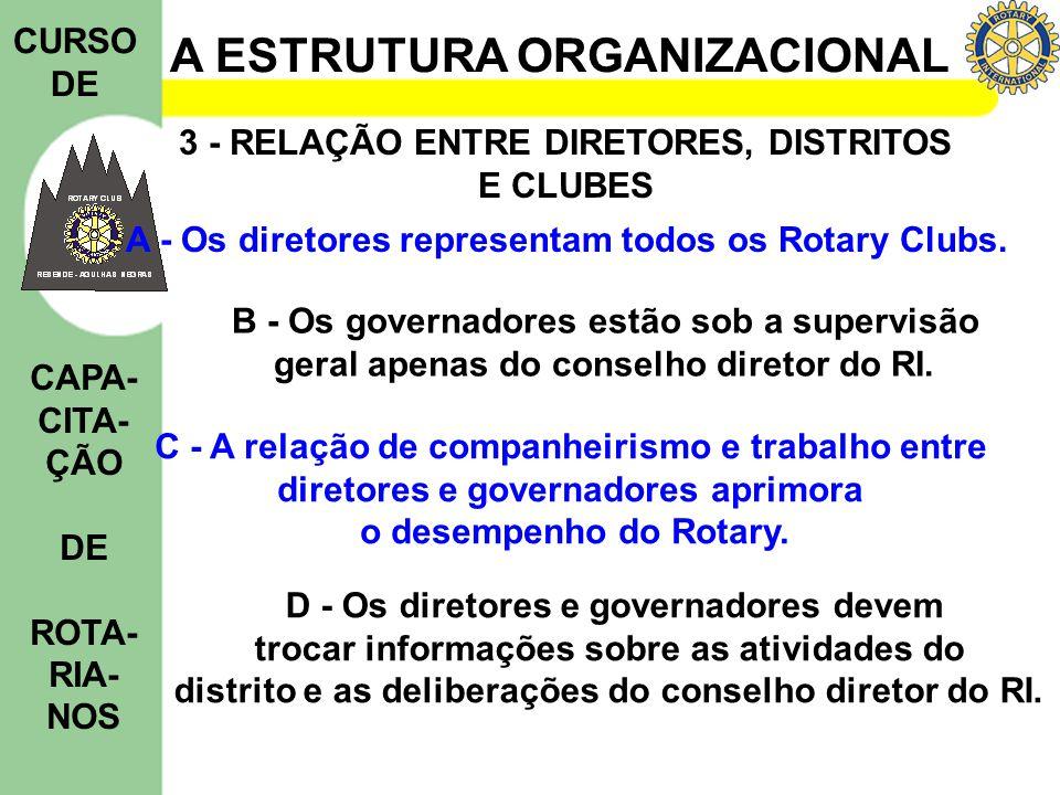 A ESTRUTURA ORGANIZACIONAL CURSO DE CAPA- CITA- ÇÃO DE ROTA- RIA- NOS 3 - RELAÇÃO ENTRE DIRETORES, DISTRITOS E CLUBES A - Os diretores representam tod
