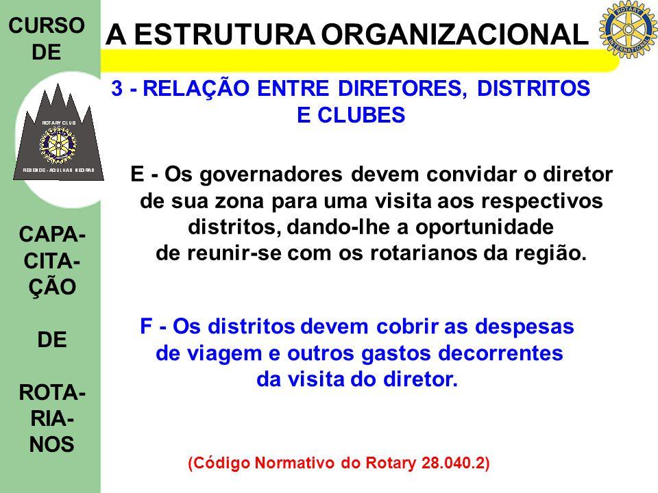 A ESTRUTURA ORGANIZACIONAL CURSO DE CAPA- CITA- ÇÃO DE ROTA- RIA- NOS 3 - RELAÇÃO ENTRE DIRETORES, DISTRITOS E CLUBES E - Os governadores devem convid