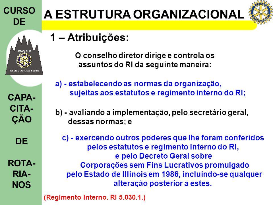 A ESTRUTURA ORGANIZACIONAL CURSO DE CAPA- CITA- ÇÃO DE ROTA- RIA- NOS c) - exercendo outros poderes que lhe foram conferidos pelos estatutos e regimen