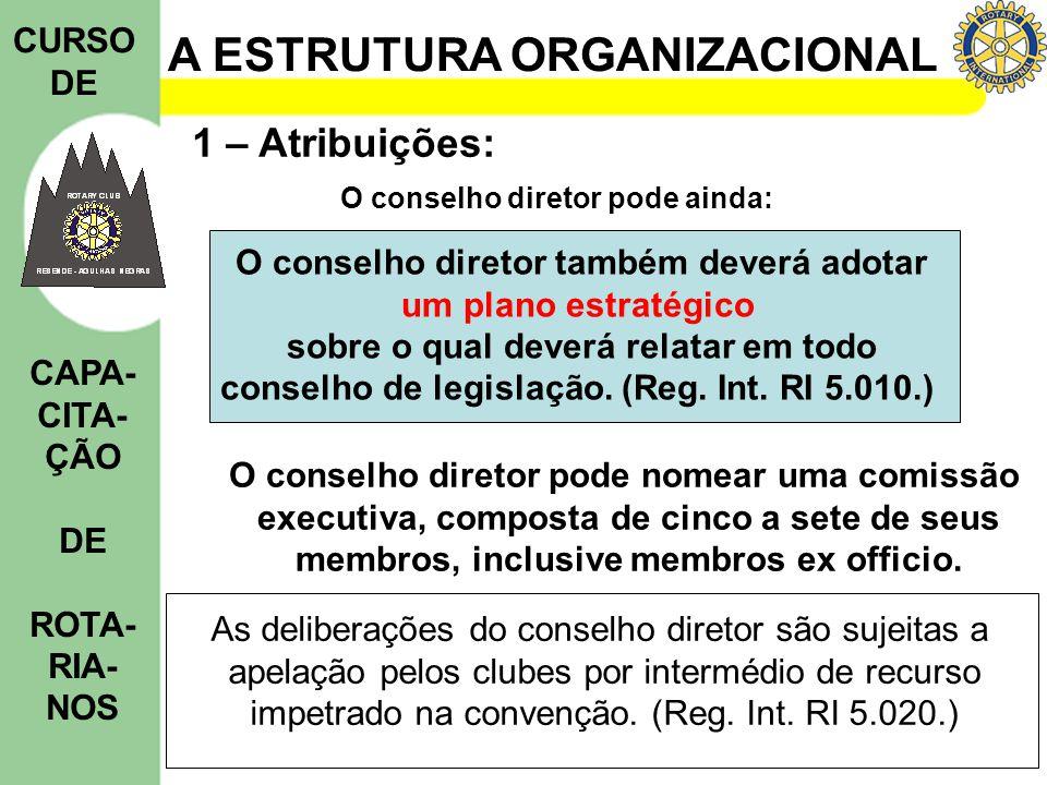 A ESTRUTURA ORGANIZACIONAL CURSO DE CAPA- CITA- ÇÃO DE ROTA- RIA- NOS 1 – Atribuições: O conselho diretor pode ainda: O conselho diretor também deverá