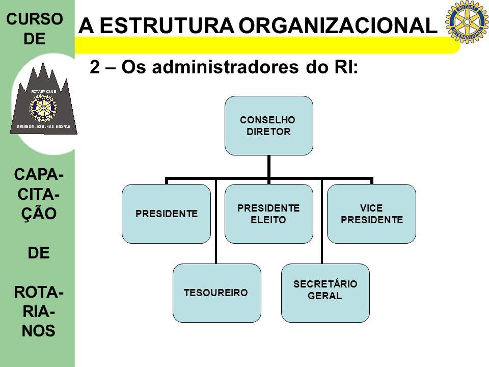 A ESTRUTURA ORGANIZACIONAL CURSO DE CAPA- CITA- ÇÃO DE ROTA- RIA- NOS TESOUREIRO SECRETÁRIO GERAL 2 – Os administradores do RI: