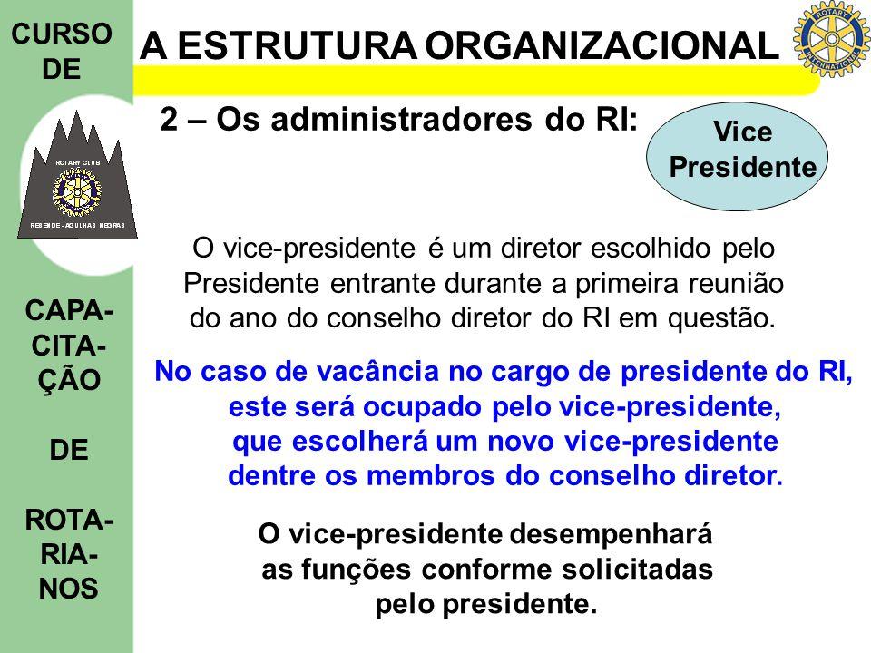 A ESTRUTURA ORGANIZACIONAL CURSO DE CAPA- CITA- ÇÃO DE ROTA- RIA- NOS 2 – Os administradores do RI: Vice Presidente O vice-presidente é um diretor esc