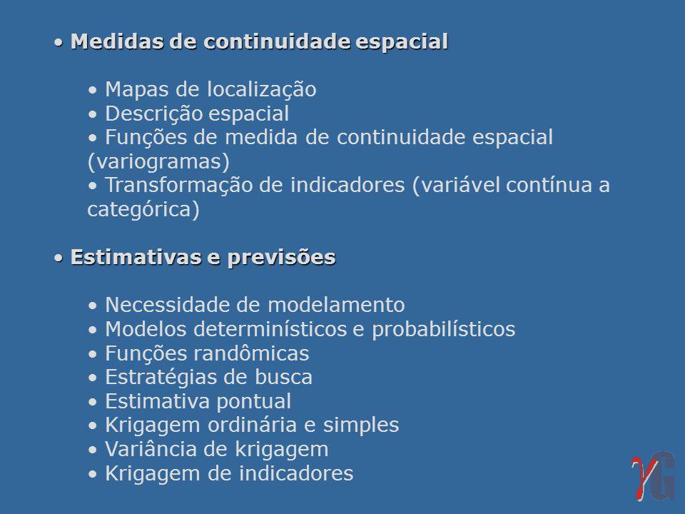 Medidas de continuidade espacial Medidas de continuidade espacial Mapas de localização Descrição espacial Funções de medida de continuidade espacial (