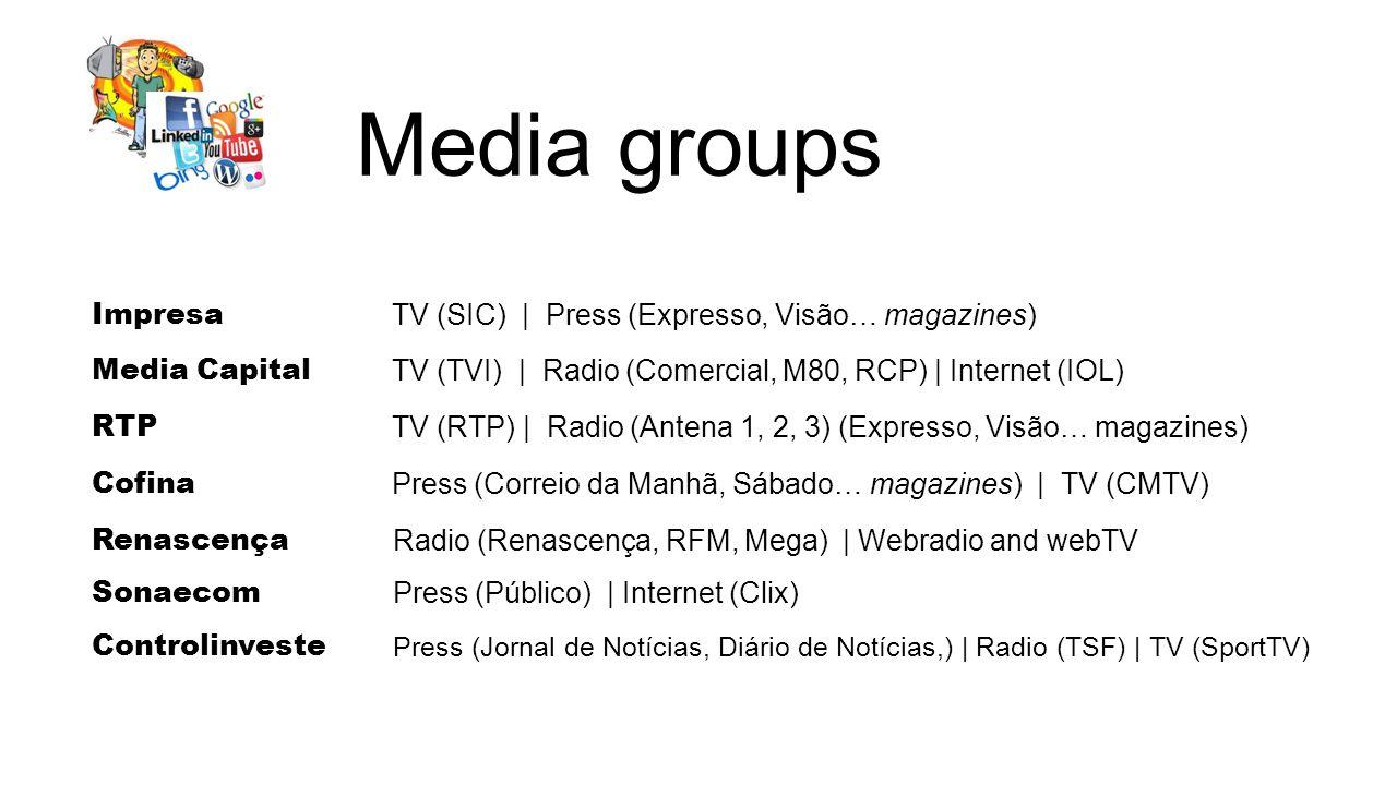 Impresa Media groups TV (SIC) | Press (Expresso, Visão… magazines) Media Capital TV (TVI) | Radio (Comercial, M80, RCP) | Internet (IOL) RTP TV (RTP) | Radio (Antena 1, 2, 3) (Expresso, Visão… magazines) Cofina Press (Correio da Manhã, Sábado… magazines) | TV (CMTV) Renascença Radio (Renascença, RFM, Mega) | Webradio and webTV Sonaecom Press (Público) | Internet (Clix) Controlinveste Press (Jornal de Notícias, Diário de Notícias,) | Radio (TSF) | TV (SportTV)