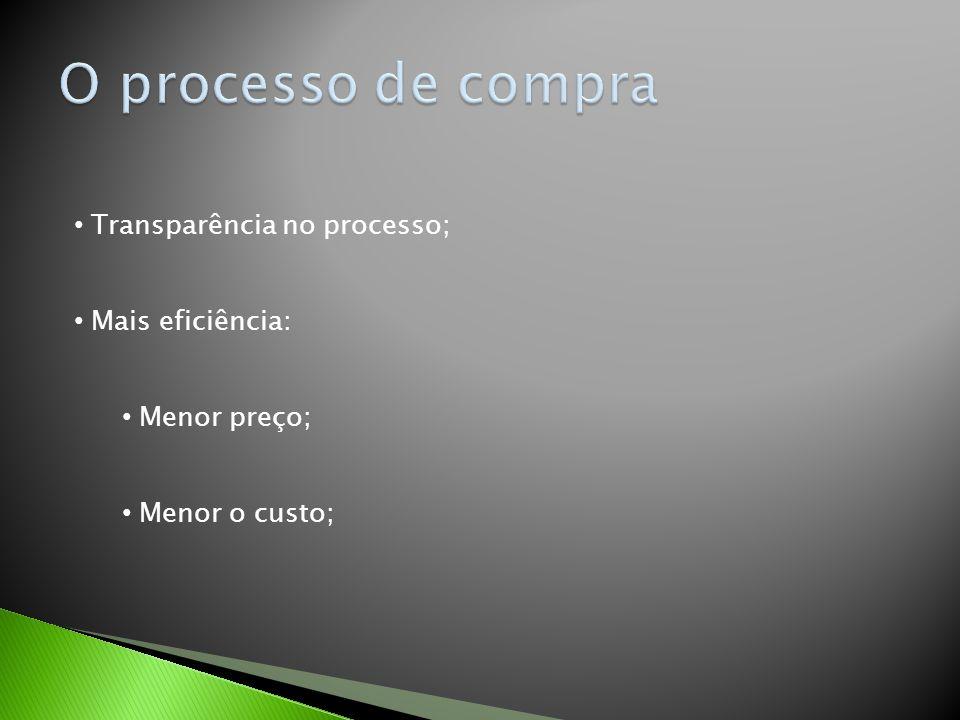 Transparência no processo; Mais eficiência: Menor preço; Menor o custo;