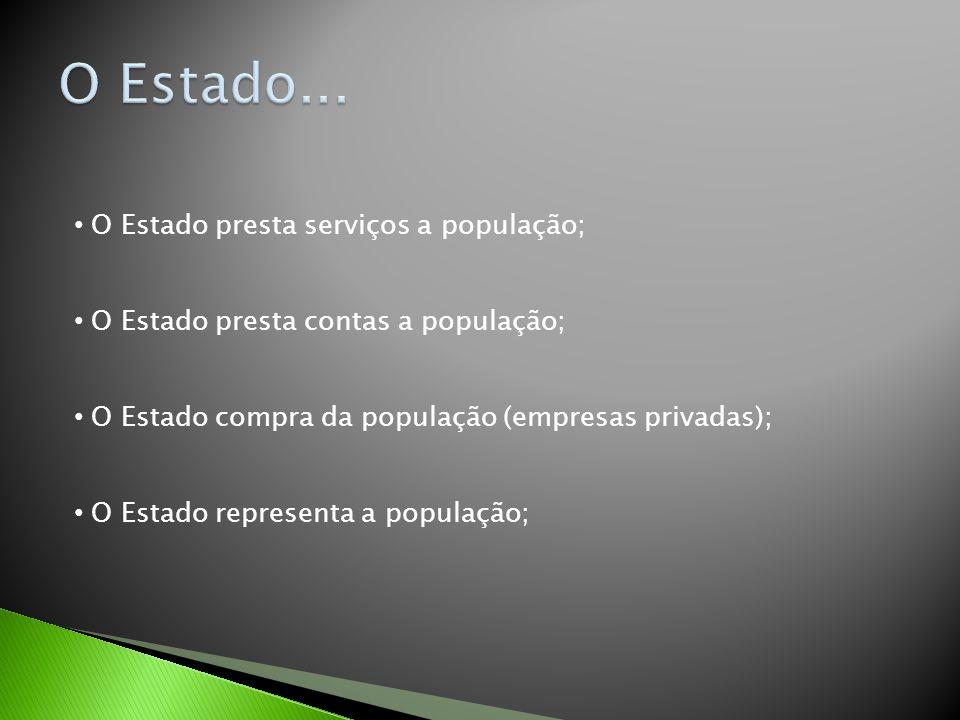 O Estado presta serviços a população; O Estado presta contas a população; O Estado compra da população (empresas privadas); O Estado representa a população;