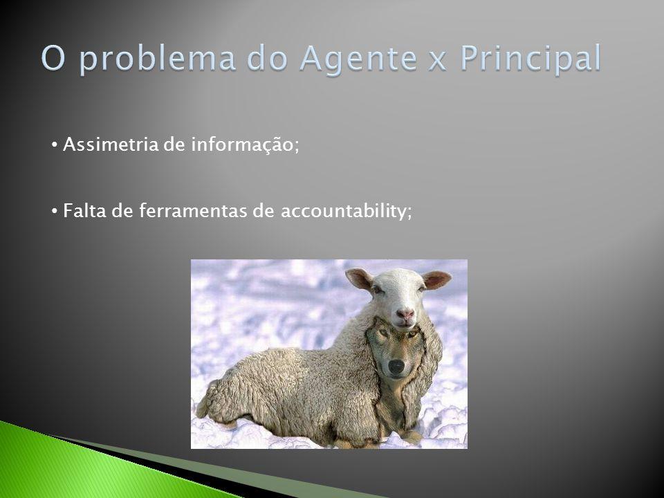 Assimetria de informação; Falta de ferramentas de accountability;