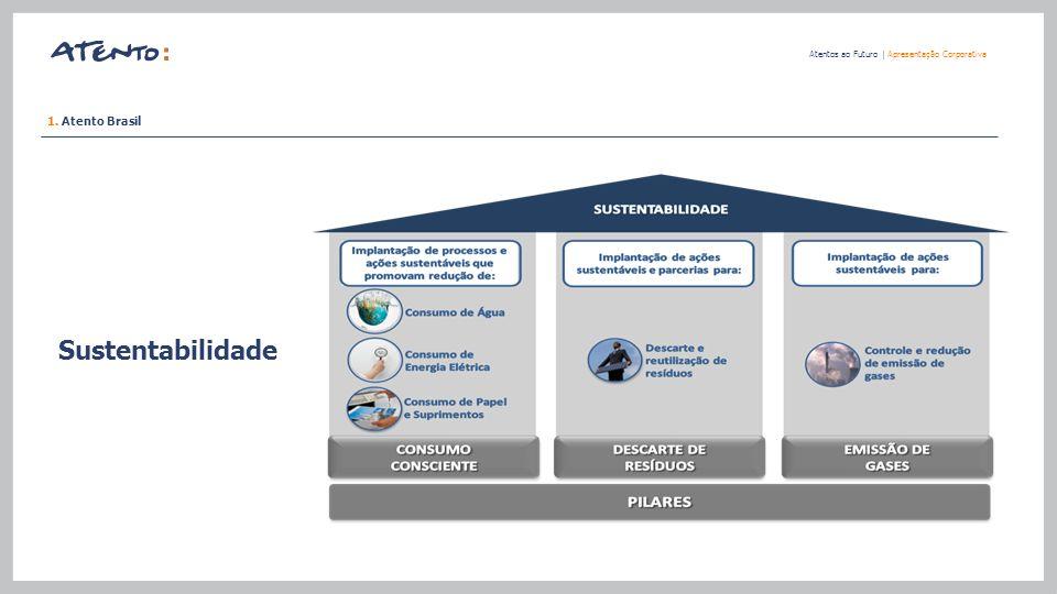 Sustentabilidade Atentos ao Futuro   Apresentação Corporativa 1. Atento Brasil