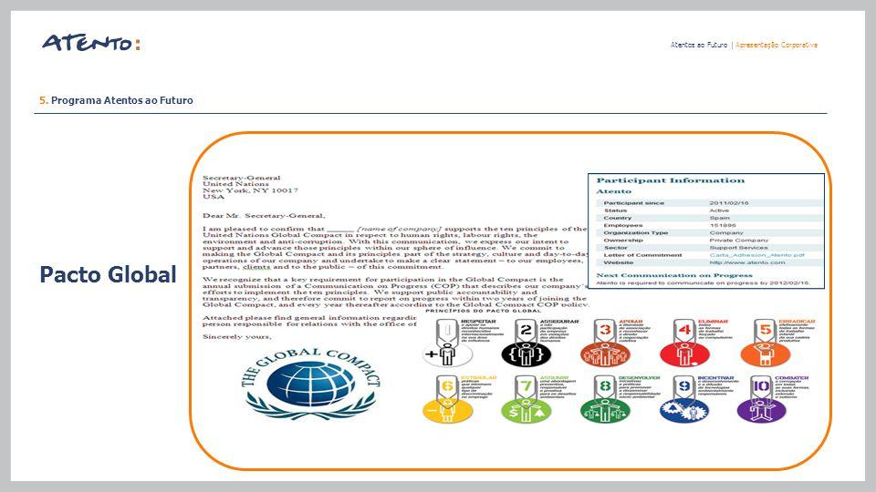 Pacto Global Atentos ao Futuro   Apresentação Corporativa 5. Programa Atentos ao Futuro
