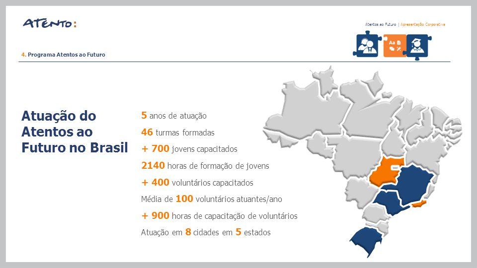 Atuação do Atentos ao Futuro no Brasil 4. Programa Atentos ao Futuro 5 anos de atuação 46 turmas formadas + 700 jovens capacitados 2140 horas de forma