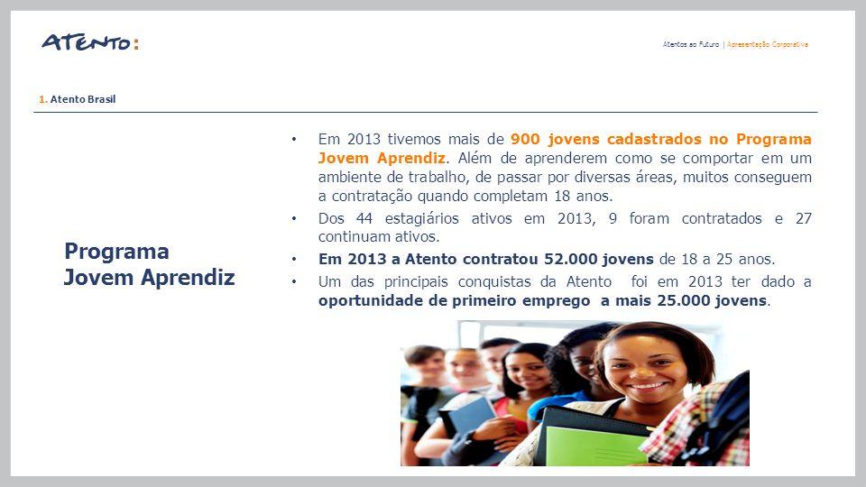 Programa Jovem Aprendiz Atentos ao Futuro   Apresentação Corporativa Em 2013 tivemos mais de 900 jovens cadastrados no Programa Jovem Aprendiz. Além d
