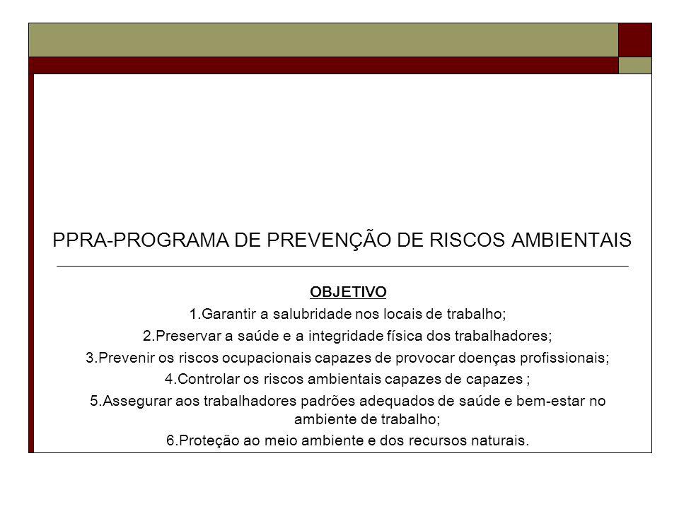 PPRA-PROGRAMA DE PREVENÇÃO DE RISCOS AMBIENTAIS DO OBJETO E CAMPO DE APLICAÇÃO – NR 09 9.1.1 - Esta Norma Regulamentadora - NR estabelece a obrigatoriedade da elaboração e implementação, por parte de todos os empregadores e instituições que admitam trabalhadores como empregados, do Programa de Prevenção de Riscos Ambientais - PPRA, visando a preservação da saúde e da integridade dos trabalhadores, através da antecipação, reconhecimento, avaliação e conseqüente controle da ocorrência de riscos ambientais existentes ou que venham a existir no ambiente de trabalho, tendo em consideração a proteção do meio ambiente e dos recursos naturais.