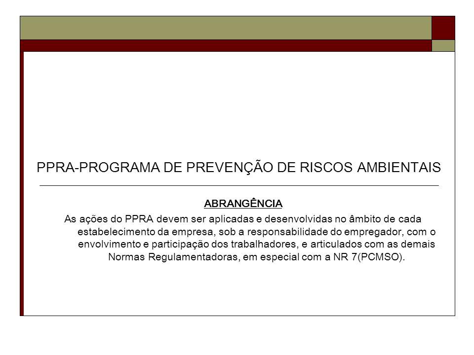 PPRA-PROGRAMA DE PREVENÇÃO DE RISCOS AMBIENTAIS 9.1.3 - O PPRA é parte integrante do conjunto mais amplo das iniciativas da empresa no campo da preservação da saúde e da integridade dos trabalhadores, devendo estar articulado com o disposto nas demais NR, em especial com o Programa de Controle Médico de Saúde Ocupacional - PCMSO previsto na NR-7.demais NRNR-7