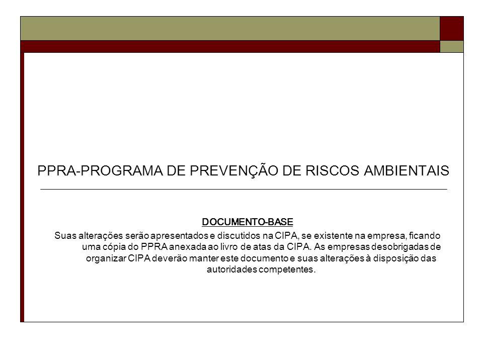 PPRA-PROGRAMA DE PREVENÇÃO DE RISCOS AMBIENTAIS DA ESTRUTURA DO PPRA 9.2.1 - O Programa de Prevenção de Riscos Ambientais deverá conter, no mínimo, a seguinte estrutura: a) planejamento anual com estabelecimento de metas, prioridades e cronograma; b) estratégia e metodologia de ação; c) forma de registro, manutenção e divulgação dos dados; d) periodicidade e forma de avaliação do desenvolvimento do PPRA.