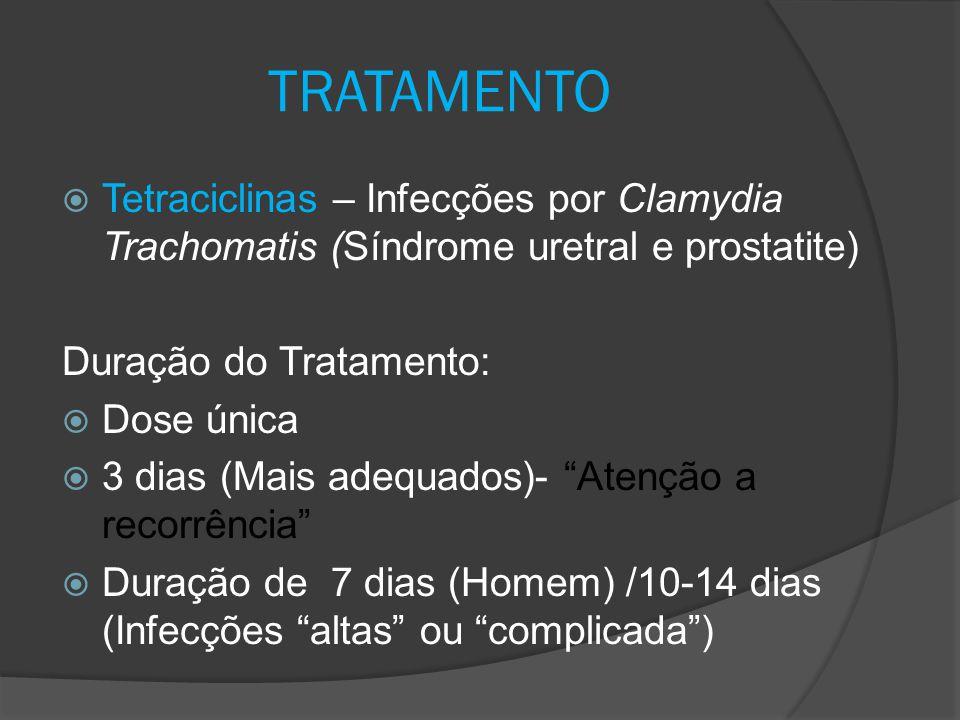 TRATAMENTO  Tetraciclinas – Infecções por Clamydia Trachomatis (Síndrome uretral e prostatite) Duração do Tratamento:  Dose única  3 dias (Mais ade