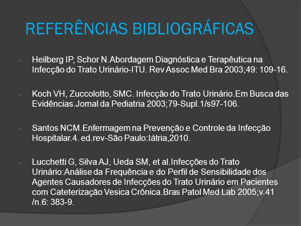 REFERÊNCIAS BIBLIOGRÁFICAS - Heilberg IP, Schor N.Abordagem Diagnóstica e Terapêutica na Infecção do Trato Urinário-ITU. Rev Assoc Med Bra 2003;49: 10