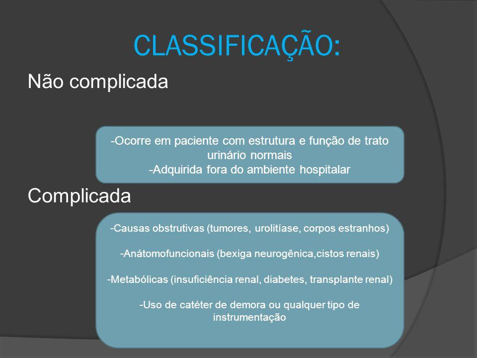 CLASSIFICAÇÃO: Não complicada Complicada -Ocorre em paciente com estrutura e função de trato urinário normais -Adquirida fora do ambiente hospitalar -