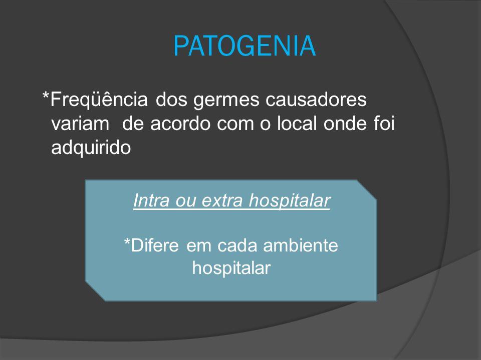 PATOGENIA *Freqüência dos germes causadores variam de acordo com o local onde foi adquirido Intra ou extra hospitalar *Difere em cada ambiente hospita