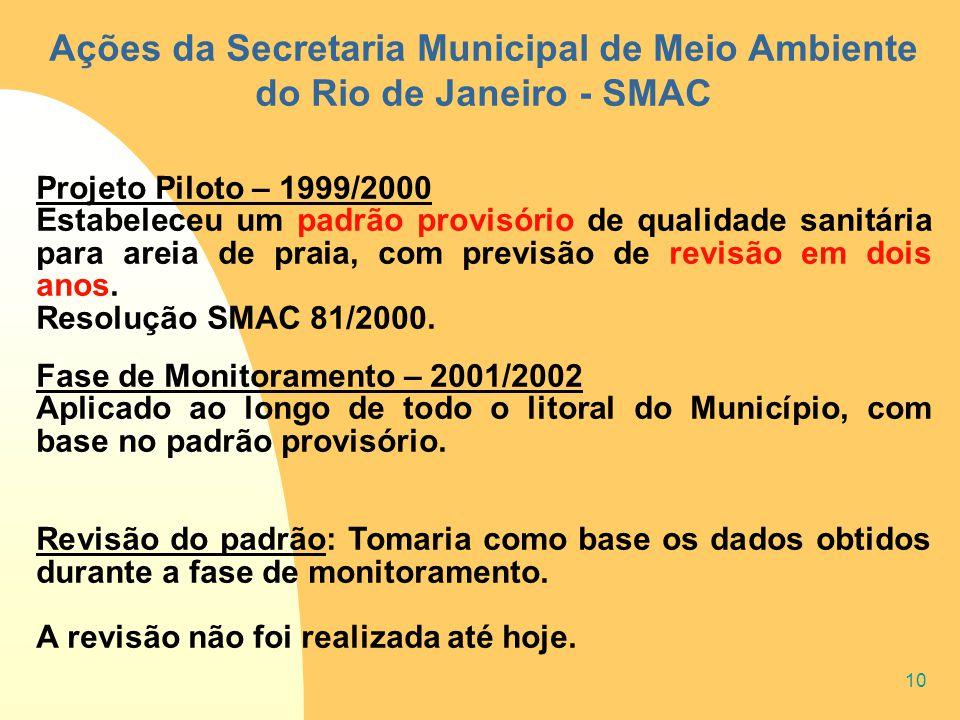 10 Ações da Secretaria Municipal de Meio Ambiente do Rio de Janeiro - SMAC Projeto Piloto – 1999/2000 Estabeleceu um padrão provisório de qualidade sa