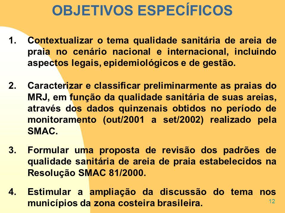 12 OBJETIVOS ESPECÍFICOS 1.Contextualizar o tema qualidade sanitária de areia de praia no cenário nacional e internacional, incluindo aspectos legais,