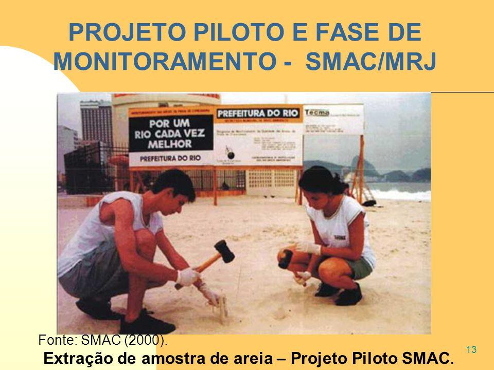 13 PROJETO PILOTO E FASE DE MONITORAMENTO - SMAC/MRJ Fonte: SMAC (2000). Extração de amostra de areia – Projeto Piloto SMAC.
