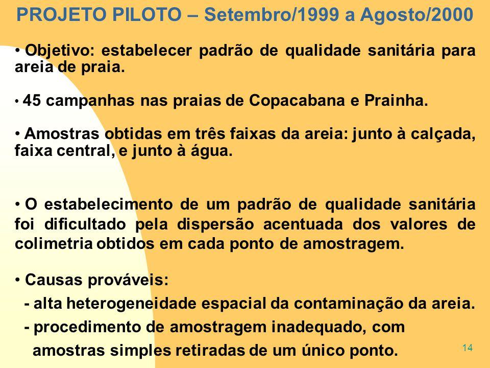 14 PROJETO PILOTO – Setembro/1999 a Agosto/2000 Objetivo: estabelecer padrão de qualidade sanitária para areia de praia. 45 campanhas nas praias de Co