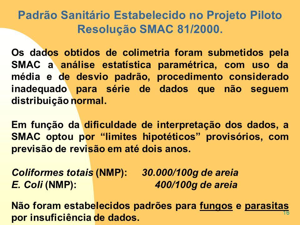 16 Padrão Sanitário Estabelecido no Projeto Piloto Resolução SMAC 81/2000. Os dados obtidos de colimetria foram submetidos pela SMAC a análise estatís